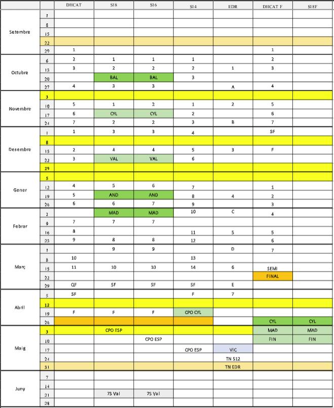 calendari complet