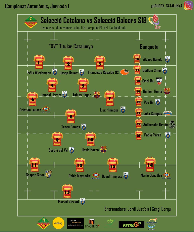 Alineacio S18 vs Balears_VF1