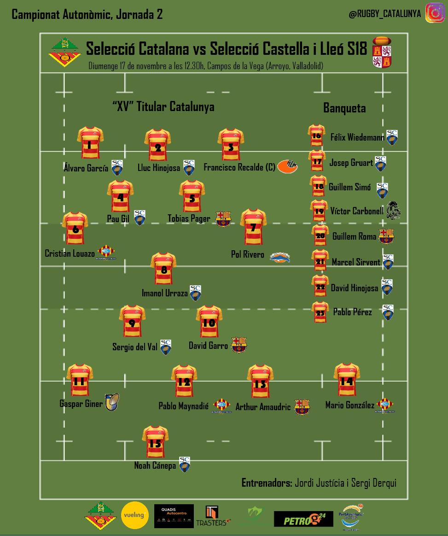 Alineacio Catalunya S18 vs Castella