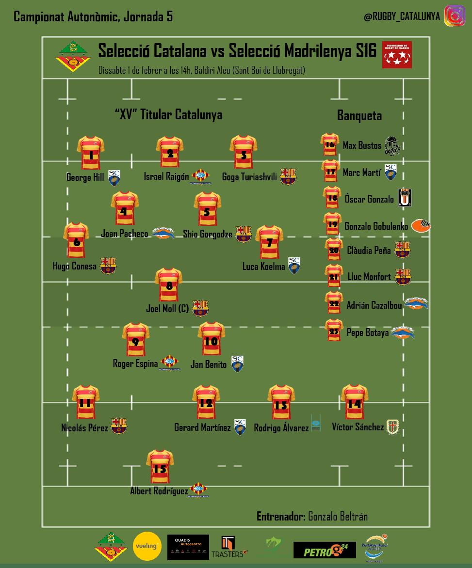 Alineacio S18 vs Balears_VF2