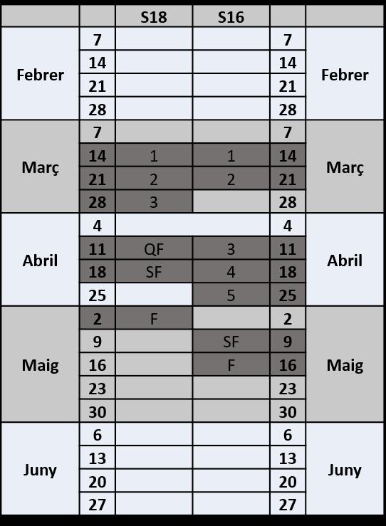 calendari s18 s16