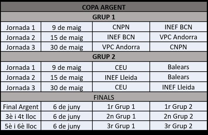 Copa Argent