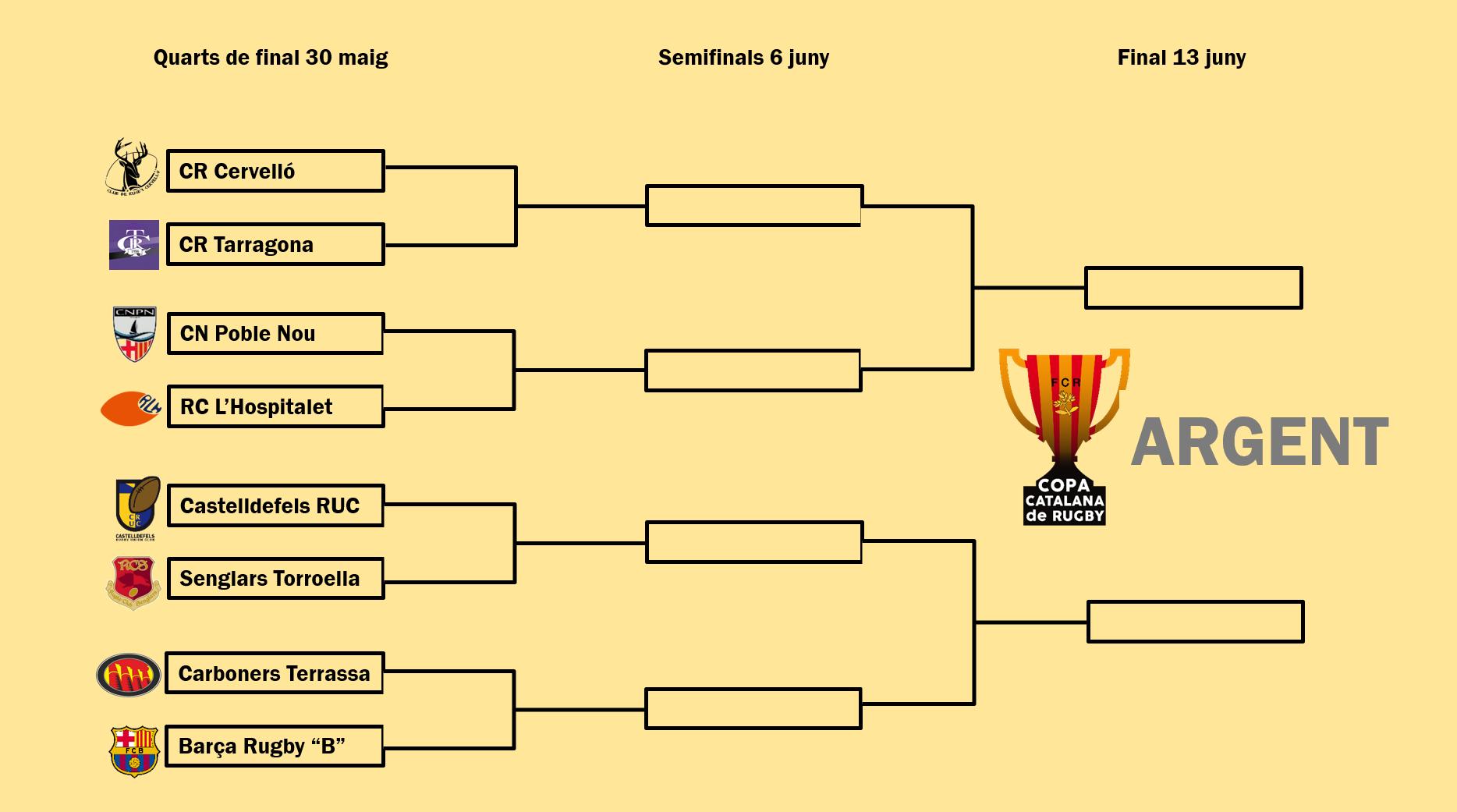 Copa Catalana Argent S16