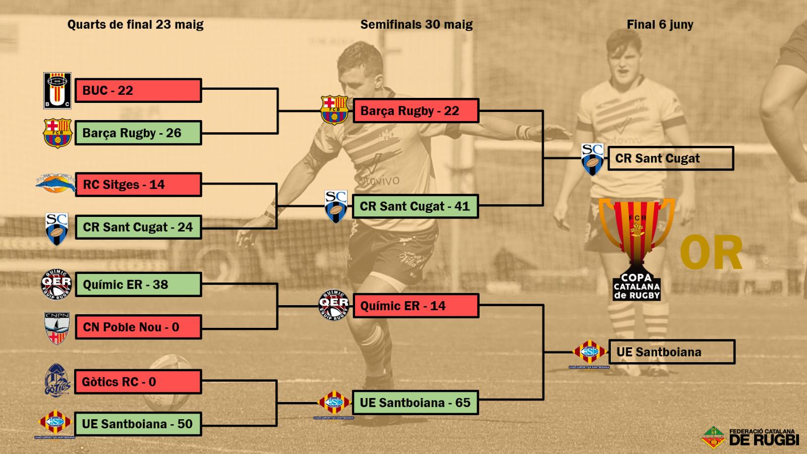 L'equip guanyador es classificarà per al Campionat d'Espanya (1)