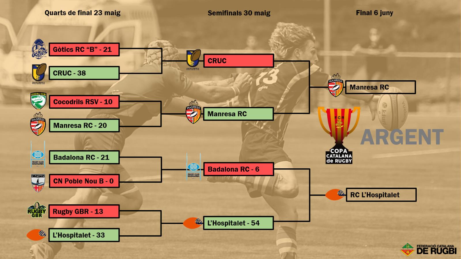 L'equip guanyador es classificarà per al Campionat d'Espanya (2)